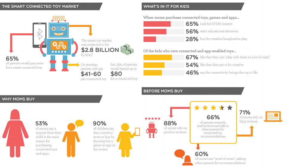 BSM-infographic-horizontal